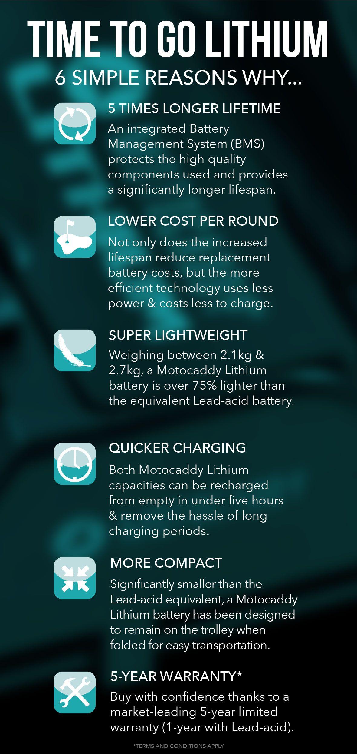 Motocaddy - Time to go Lithium