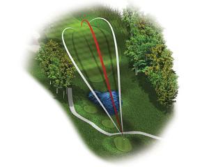 trajectory shot shape player benefits