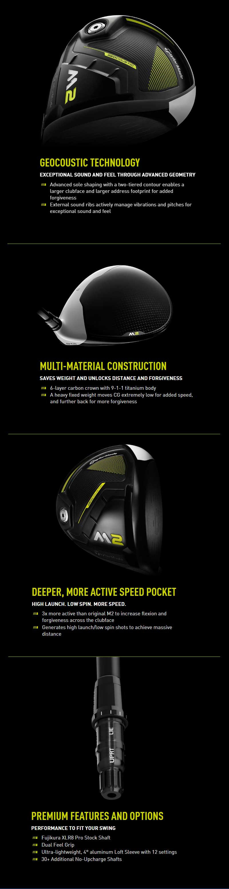 Taylormade New M2 Drivers