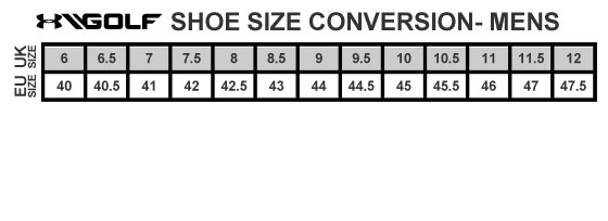 Under Armour Shoe Size Guide