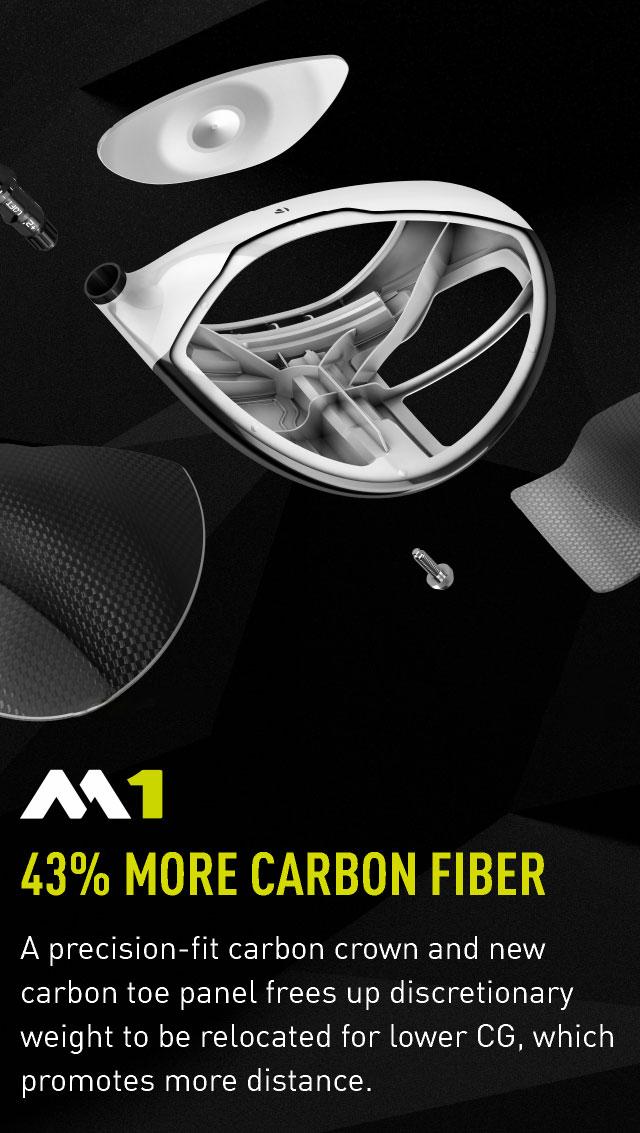 43% MORE CARBON FIBER