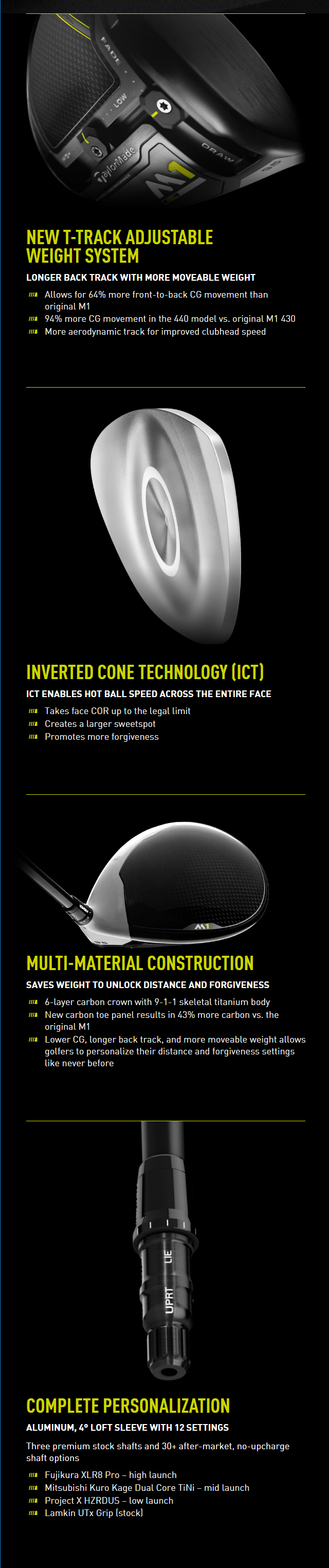 Taylormade New M1 Drivers